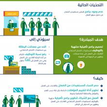 Upgrading the mechanisms to enable women of fragile groups to access the rehabilitative programs ending in employment